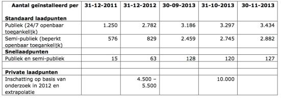 tabel 2 2013